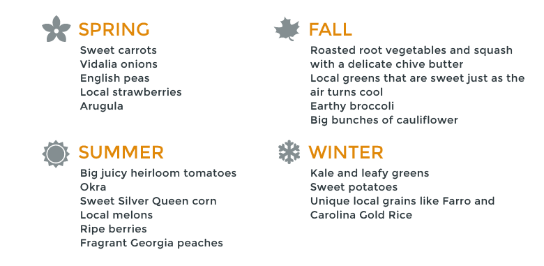 Seasonal Local Atlanta Ingredients